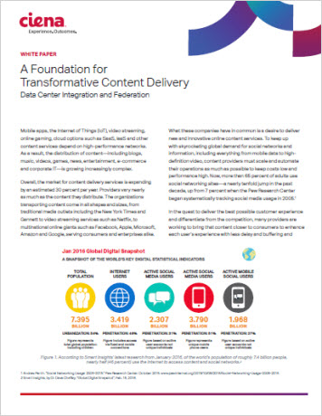 A Foundation for Transformative Content Delivery