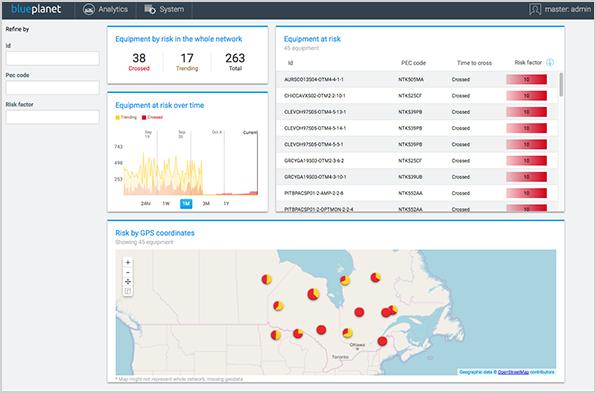 Blue Planet Analytics Network Health Predictor dashboard