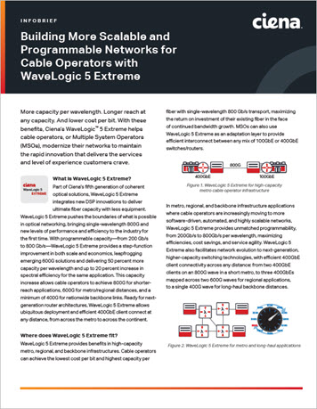 Building More Scalable and Programmable Networks for Cable MSO IB preview