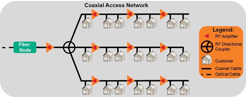 Sharing Bandwidth with the Neighbors - Ciena