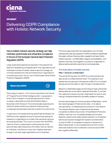 Delivering GDPR Compliance with Holistic Security