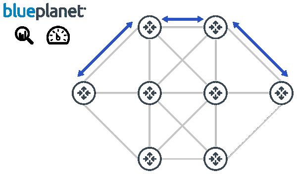 Diagram of Route Optimization Assurance summary