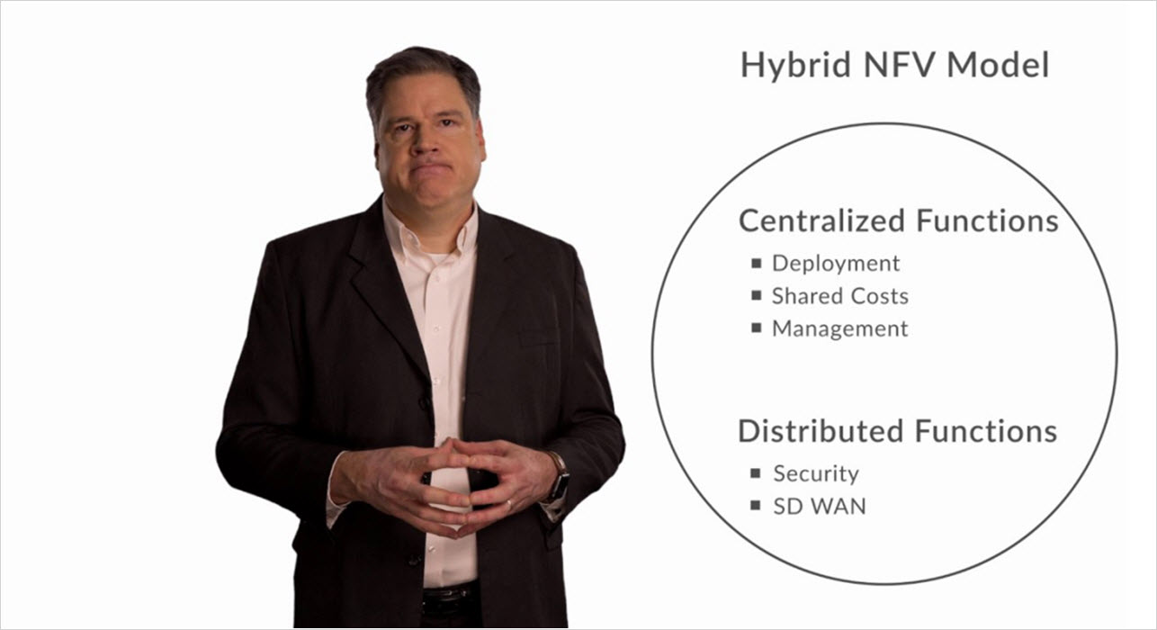 Distributed Network Functions Virtualization (D-NFV) video
