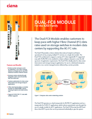 Dual-FC8 Module product data sheet
