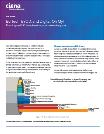 Ed Tech, BYOD, and Digital. Oh My!