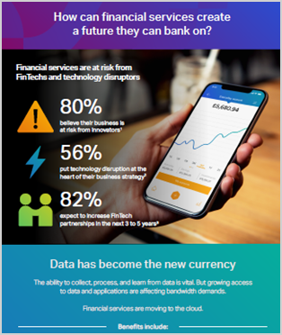 How can financial services create a future they can bank on? infograph thumbnail