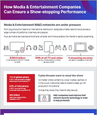 How can Media & Entertainment companies ensure a show-stopping performance? infographic