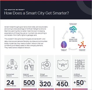 How does a smart city get smarter?