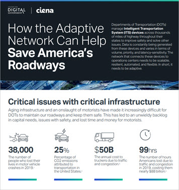 How the Adaptive Network Can Help Save America's Roadways preview