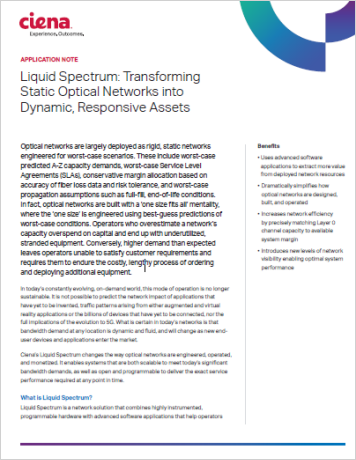 Liquid Spectrum: Transforming Static Optical Networks into Dynamic, Responsive Assets