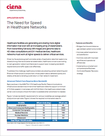 The Need for Speed in Healthcare Networks