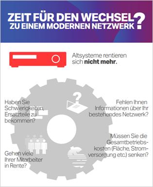 Zeit Für DEN Wechsel? Zu Einem Modernen Netzwerk