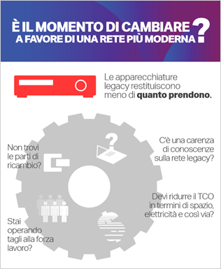Time for a Change Towards a Modern Network? (Italian) infographic thumbnail