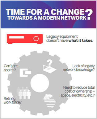Time for a change towards a modern network infographic