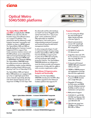 Optical Metro 5040/5080 product data sheet