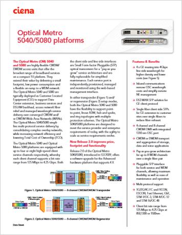 Optical Metro 5040/5080 product data sheet