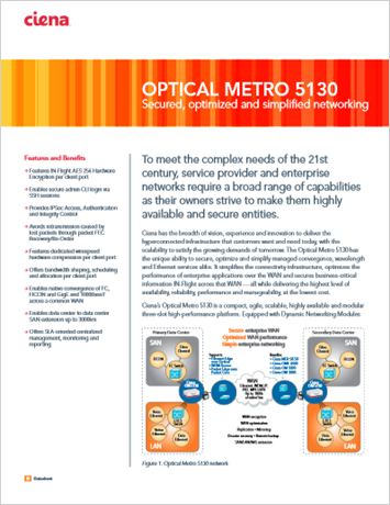 Optical Metro 5130 product data sheet