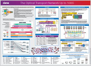 Optical Transport Network infographic thumbnail