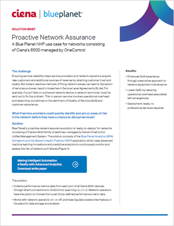 Proactive Network Assurance