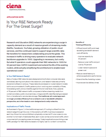 Is Your R&E Network Ready for the Great Surge?