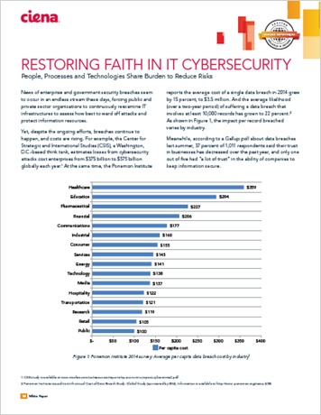 Restoring Faith in IT Cybersecurity