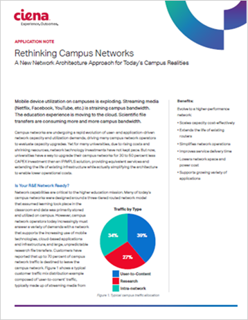 Rethinking Campus Networks