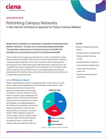 Rethinking Campus Networks