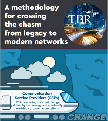 A train with words on it (thumbnail image of A methodology for crossing the chasm from legacy to modern networks infographic)