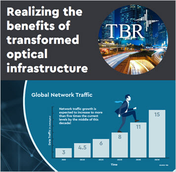 Man walking up a bar chart showing an increase (thumbnail image for Realizing the benefits of transformed optical infrastructure infpographic