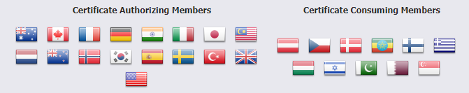 Common Criteria member countries