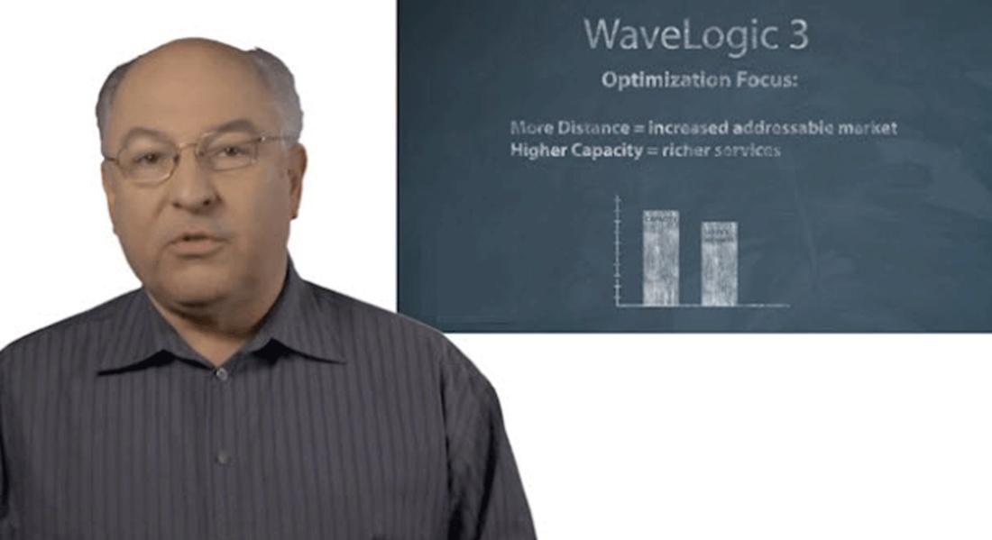 prx wavelogic 3