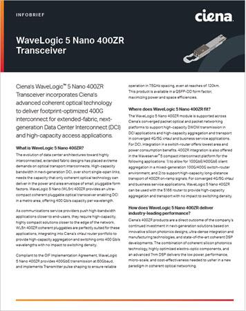 WaveLogic 5 Nano 400ZR Transceiver infobrief preview