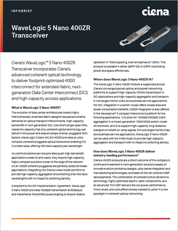 WaveLogic 5 Nano 400ZR Transceiver IB preview