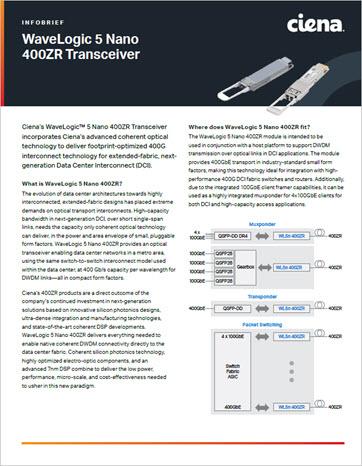 WaveLogic 5 Nano 400ZR Transceiver Infobrief