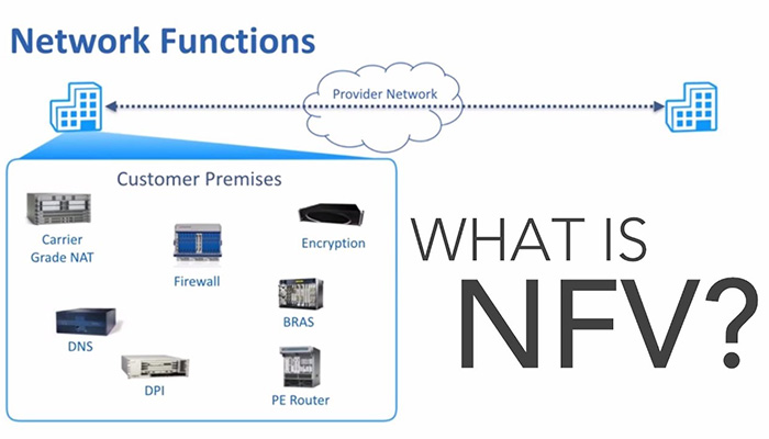 what is nfv video preview