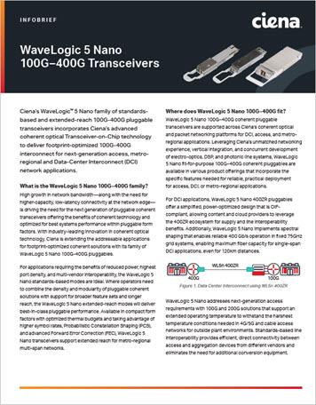 WaveLogic 5 nano 100G-400G Transceivers IB preview