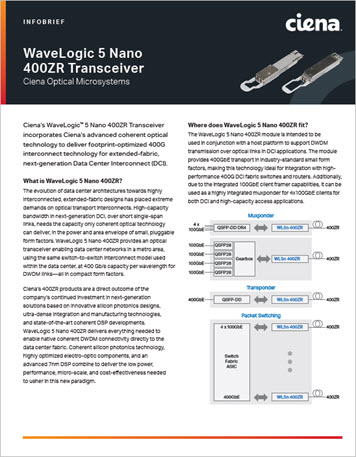 WaveLogic 5 Nano 400ZR Transceiver - Ciena Optical Microsystems preview
