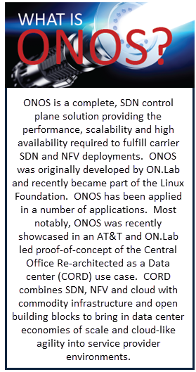 What is ONOS? graphic