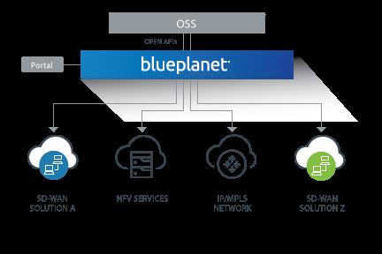 OSS BluePlanet