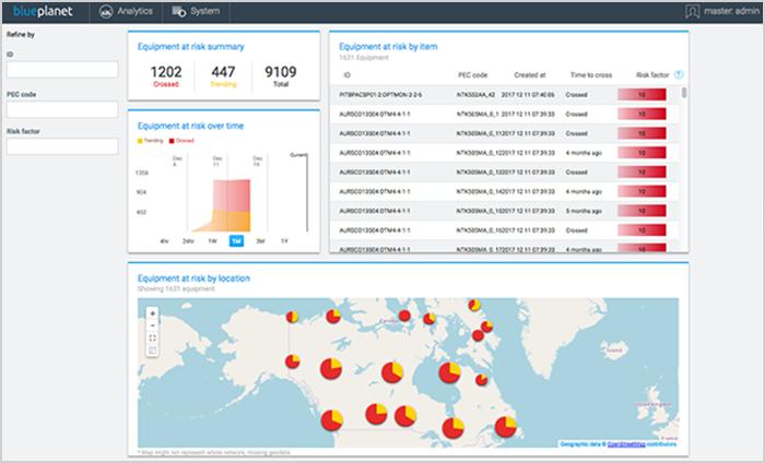 Network Health Predictor application