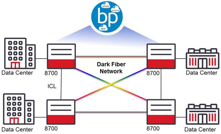 Dark Fiber Network