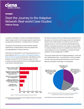 Start the Journey to the Adaptive Network: Real-world Case Studies webinar recap