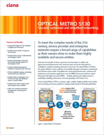 Optical Metro 5130 product data sheet